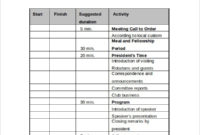 12 Weekly Meeting Agenda Templates Free Sample Example Regarding Awesome Agenda And Meeting Minutes Template