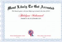 20 Most Likely To Award Template ™ Dannybarrantes Template Pertaining To Most Likely To Certificate Template Free