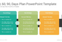 30 60 90 Business Plan Template Ppt Inside 30 60 90 Business Plan Template Ppt