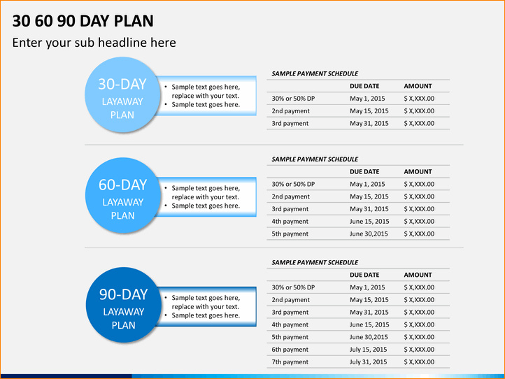 30 60 90 Day Plan Template Powerpoint Template Business Pertaining To 30 60 90 Business Plan Template Ppt