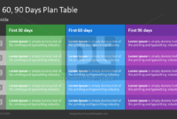 306090 Days Plan Free Presentation Template For Google Inside 30 60 90 Business Plan Template Ppt