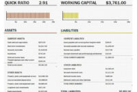 5 Balance Sheet Formats In Excel Word Excel Formats In Business Plan Balance Sheet Template
