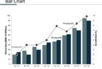 Bar Chart Business Marketing Ppt Professional Design Inside Sports Bar Business Plan Template Free