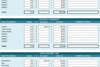 Cost Analysis Template Cost Analysis Tool Spreadsheet With Cost Analysis Spreadsheet Template