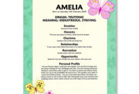 Custom Name Meaning Print Newborn Baby Girl Gift Pertaining To Baptism Certificate Template Word 9 Fresh Ideas