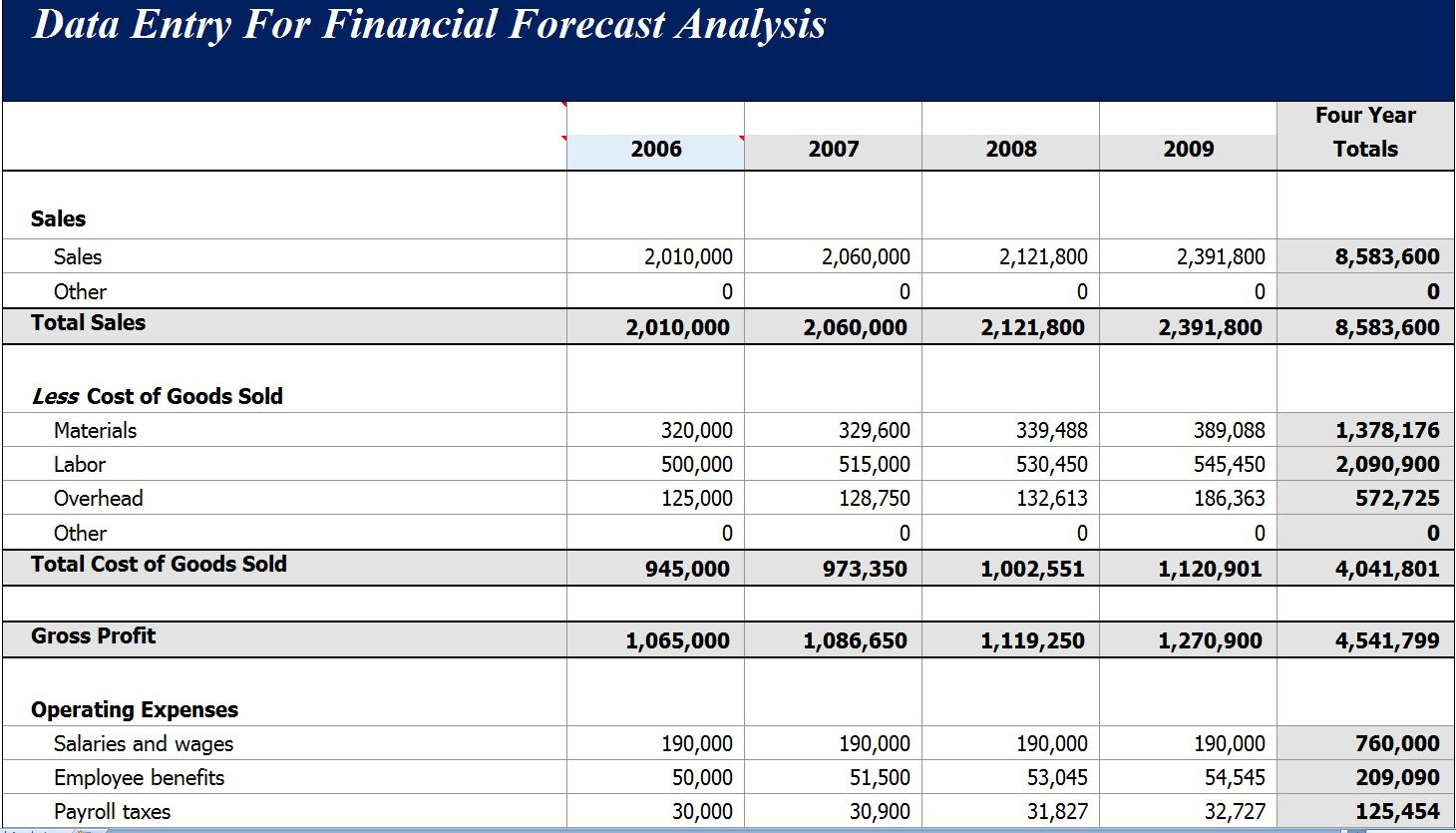 Financialtemplates Forecast Analysis Income Statement Regarding Cost Forecasting Template