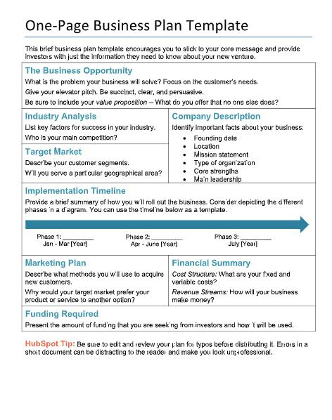 Free Business Plans Pdf Word Template Hubspot Intended For Business Case One Page Template