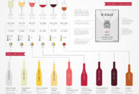 Guide To Wine For Beginners In Wine Bar Business Plan Template
