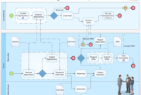 Lean Manufacturing Six Sigma Quick Guidelines To For Business Process Modeling Template