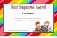 Most Improved Student Certificate 10 Template Designs Free Within Best Free Teamwork Certificate Templates 10 Team Awards