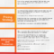 Onepage Business Plan Templates Howtobusiness Medium With 1 Page Business Plan Templates Free