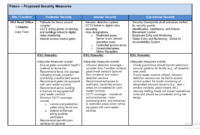 Printable Risk Assessment Report Templates Free Report In Small Business Risk Assessment Template