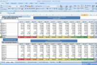 Quarterly Sales Forecast Template Excel Laobingkaisuo With Cost Forecasting Template