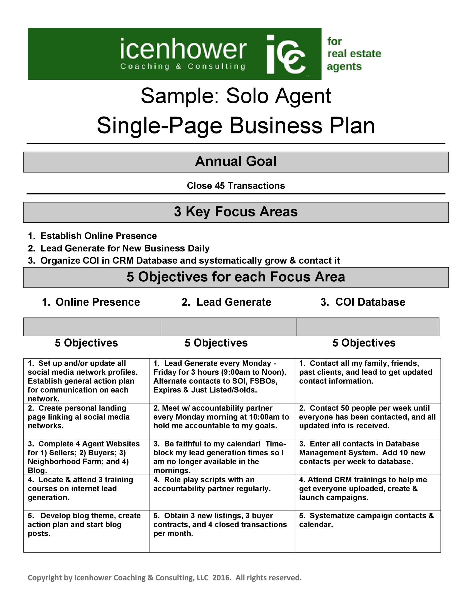 Real Estate Business Plan Template Inside 1 Page Business Plan Templates Free