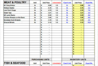 Restaurant Inventory Templates 12 Free Docs Xlsx Pdf Intended For Restaurant Managers Log Template