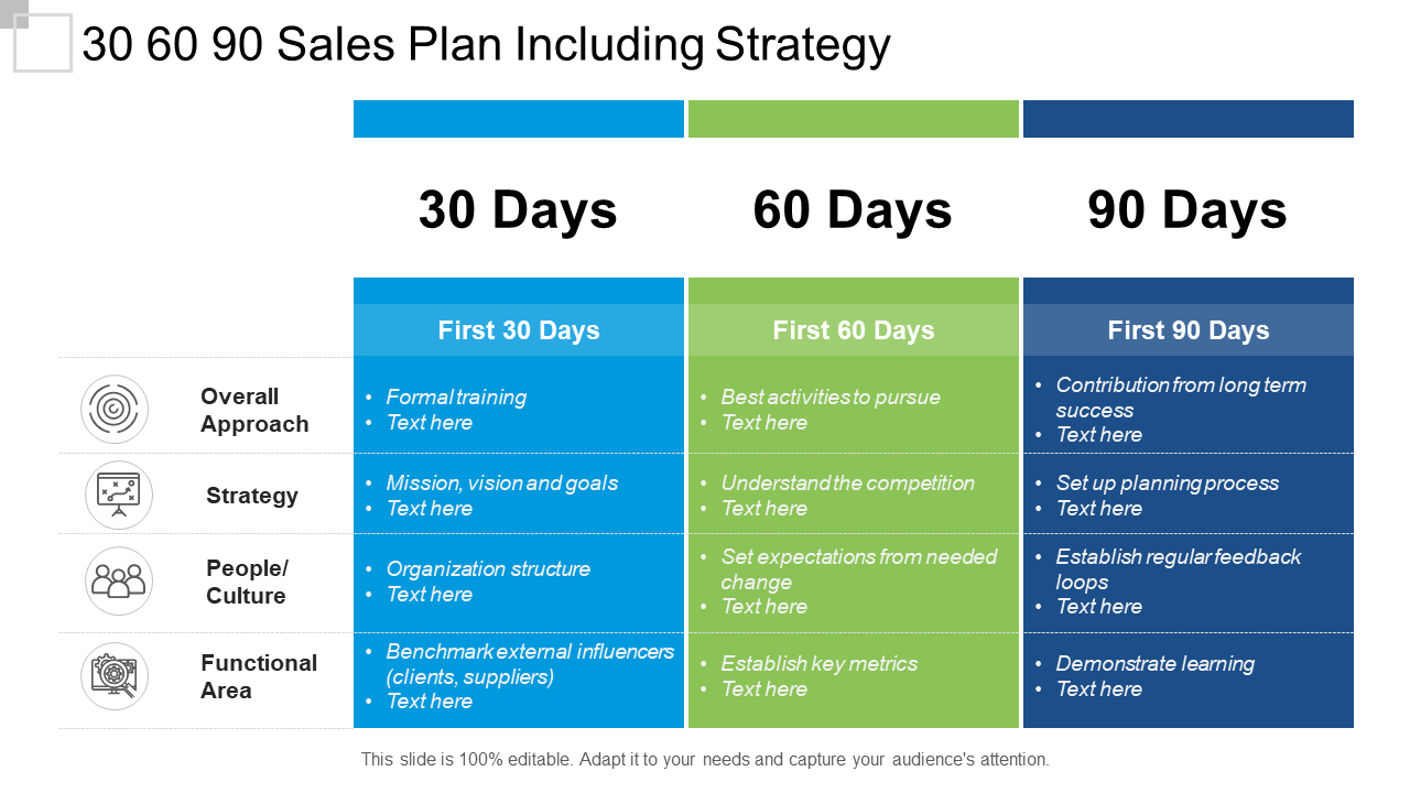Top 30 60 90 Day Plan Templates For Interviewees Managers For 30 60 90 Business Plan Template Ppt